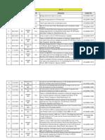 UA UC Leakage spills Nearmiss Fac H1 Dec- 2014.pdf