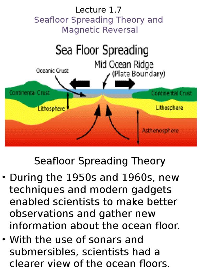 Seafloor Spreading Theory   Plate Tectonics   Seabed