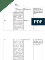 Formato-Actividad-Individual Fabio Jaramillo (2)