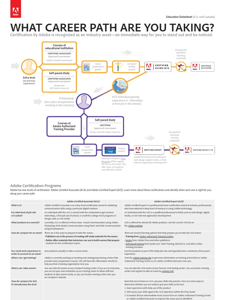 Certification Path Individualspdf Professional Certification