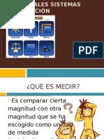 PRINCIPALES SISTEMAS DE MEDICIÓN.pptx