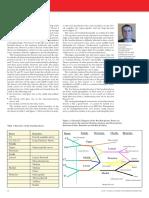 The Brachial Plexus.pdf