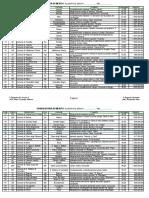 CORLEONE  DIPENDENTE DI MARCO CUSTODE DEL CAMPO INTIMIDAZIONE ALLA DITTA AFFIDATARIA Messa a norma complesso sportivo Comunale EURO  1.499.635,45  allegato-decreto-n.-563-del-12.4.-20131