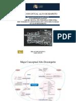 Mapa conceptual sobre El Alto Desempeño.pdf
