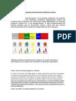 Subprograma de Reciclado Del Merlo Limpio