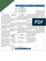 sistemas de potencia-Matriz de Consistencia