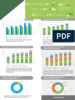 European Renewable Ethanol Statistics 2015