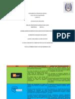 Cuadro Comparativo Ambientes Virtuales de Aprendizaje