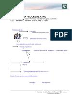 Procesal II Modulos 1 & 2
