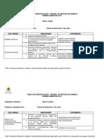 Tabla-especificaciones-Pruebas-de-Síntesis-Química.pdf