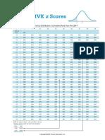 Triola_Essentials_FormulasTables.pdf