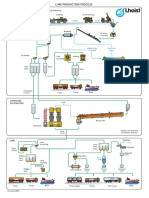 id_28558-lime_production_process-page-001_1_1.pdf
