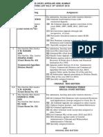 sitlistbomos20160812192020.pdf