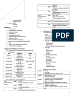 PEDIA Compiled Handouts