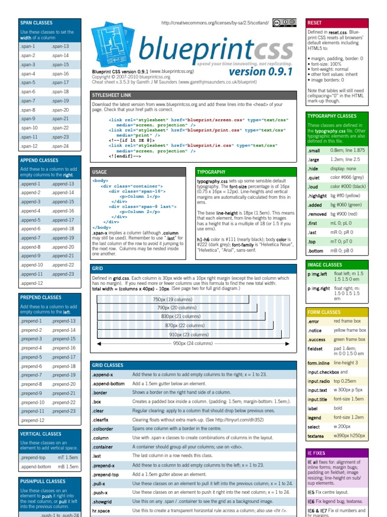 Blueprint css framework version 091 cheat sheet cascading blueprint css framework version 091 cheat sheet cascading style sheets html element malvernweather Gallery