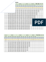Pay Matrix in7CPC