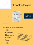 TP-CASTT Poetry Analysis PPT
