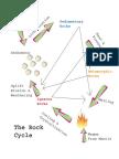 Rock Cycle.pdf