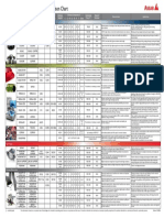 ASSAB Tool Steel Performance Comparison Chart