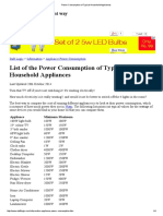 Power Consumption of Typical Household Appliances