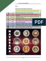 Astrologia Védica Básica - Sumário dos Planetas