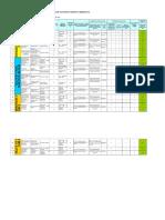 Matriz de Evaluación de Aspectos e Impactos Ambientales Significativos Roeda