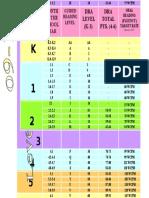DRA+level+correlation+chart
