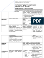 Cuadro Comparativo de Planes de Estudio