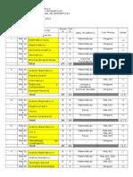 Plan de Estudios de La Escuela Académico Profesional de Matemáticas