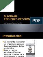 Diagrama esfuerzo deformacion