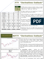 Derivatives Rollover, Outlook & Strategy