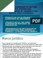 Analisis_compartivo_de_normas_Derecho_a_la_alimentacion.ppt