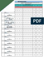 ANEXO 14 - Formato n°05 Metrado de acero