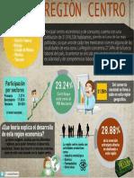 Infografia Region Centro