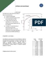 Diagrama_tensão_deformação