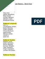 Futsal Teams – Term 4 Junior