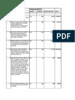 Costo y Presupuesto de (Cedcoi)