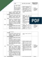 curriculum links table