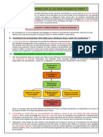 CHAPITRE 1 - 12 - A - Comment Font Les Entreprises Pour Diminuer Leurs Coûts de Production (2de) (Cours)