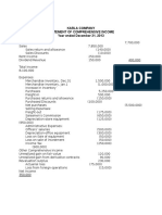 KARLA COMPANY COMPREHENSIVE INCOME