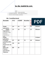 Incidência Da Matéria Em Provas FCC-CESPE