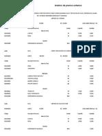 2.- Analisis Unitario Defensas Ribereñas-Gaviones