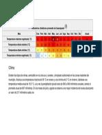 Parámetros climáticos promedio de Guanajuato