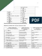 1-Personal Pronoun.doc.docx