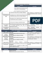 Compendio Especificaciones Tecnicas (Final) v2-1