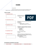 FEVER Approach ( paeds)