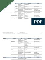 Process ITTO Worksheet