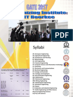 GATE_syllabus_2017_all_subjects