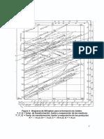 Diagrama de Ellingham óxidos.pdf