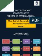 Juicio Contencioso Administrativo (1)